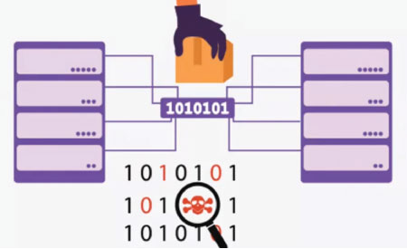 Thumbnail image for Network Security.